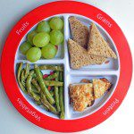 Diet Diaries – Family Edition (MyPlate)