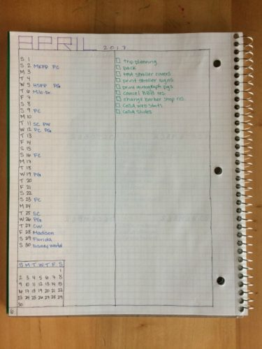 bullet journal bullet journals organization