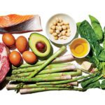 A Beginner's Guide to The Ketogenic Diet: What is Keto?