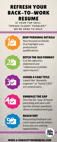 Refresh your back to work resume: Infographic