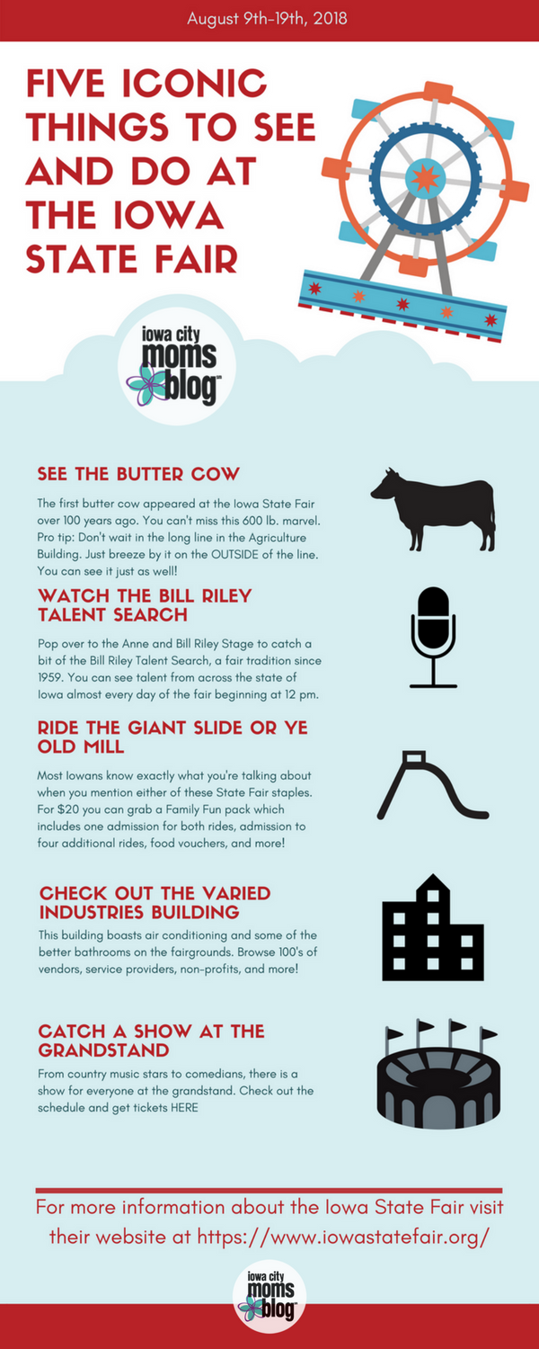 Iowa State Fair Iconic Attractions Infographic