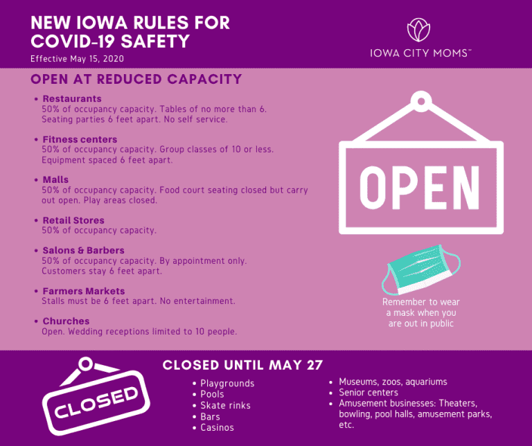Iowa Governor's New COVID-19 Rules: What is Reopening and When